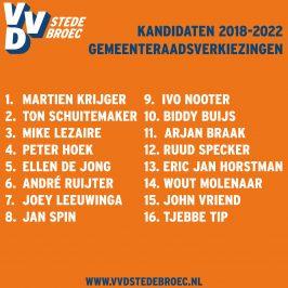 Kandidatenlijst verkiezingen 2018-2022